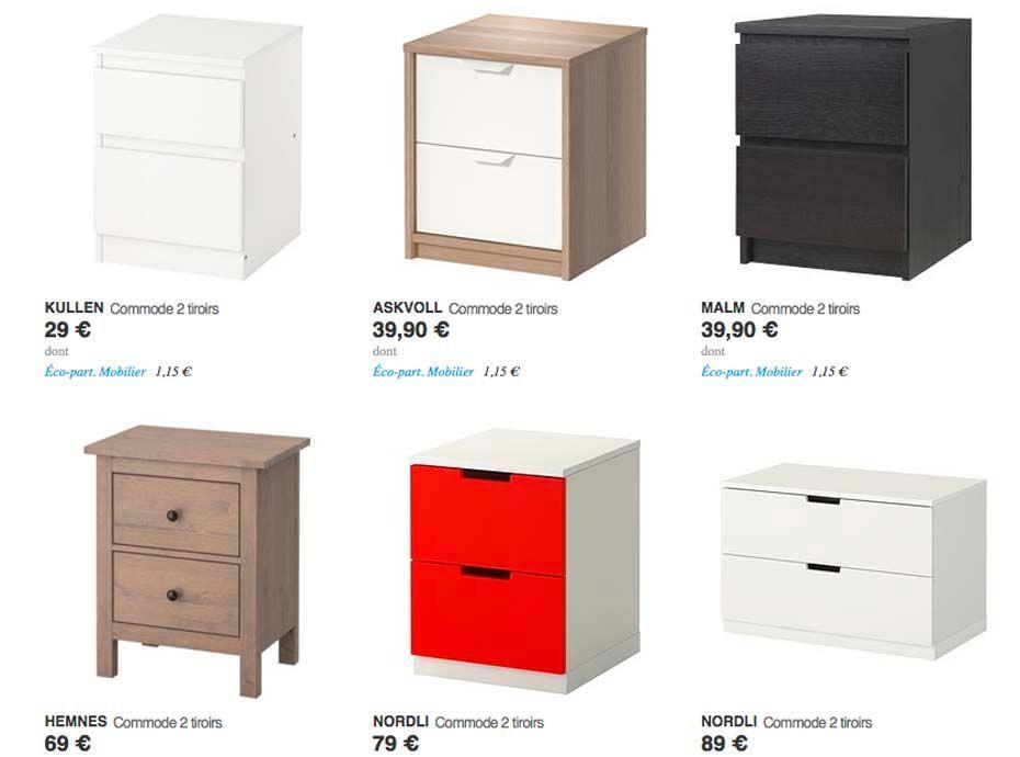 Public Buzz Ikea Remplace Les Noms Imprononcables De Ses Meubles